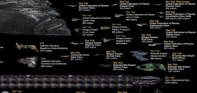 infographie vaisseaux sf